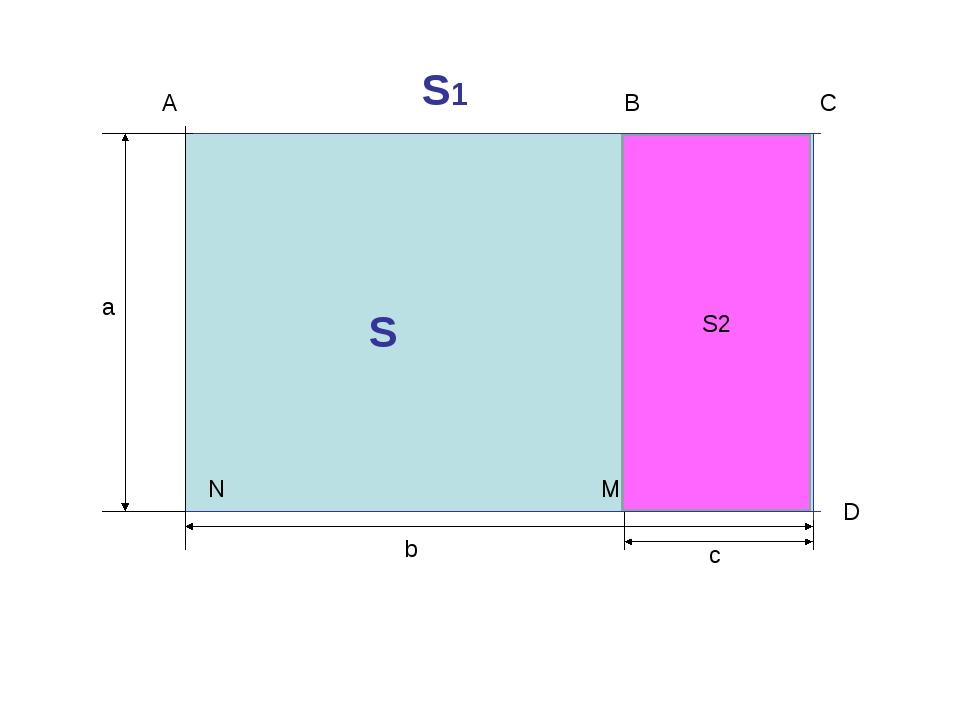 A C а b c B D M N S1 S S2 S2