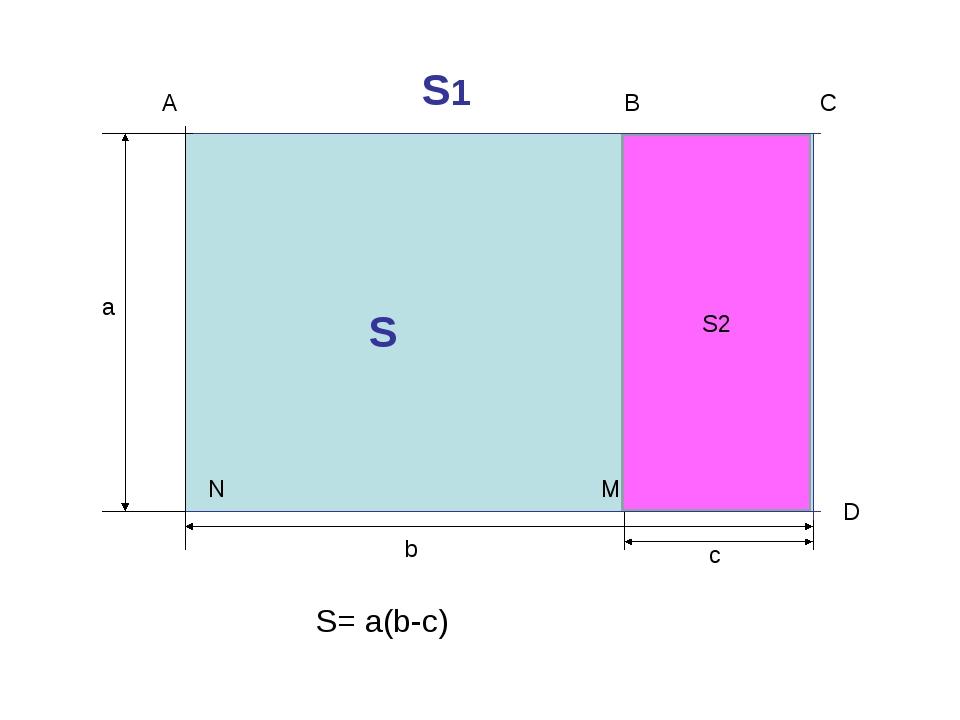 A C а b c S= a(b-c) B D M N S1 S S2 S2