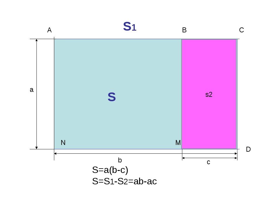 A C а b c S=a(b-c) S=S1-S2=ab-ac B D M N S1 S S2 s2