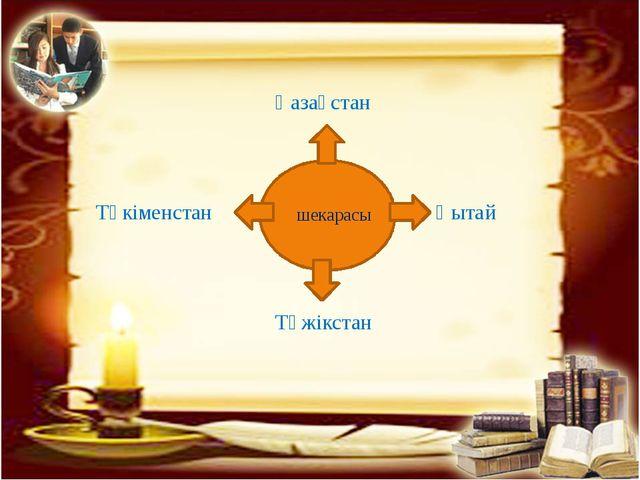 Қазақстан Қытай Тәжікстан Түкіменстан шекарасы