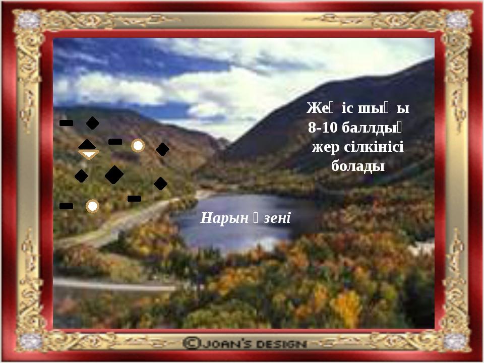 Жеңіс шыңы 8-10 баллдық жер сілкінісі болады Нарын өзені