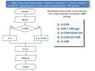 Дана блок-схема вычисления стоимости покупки S с учетом скидки X. Скидка 10%