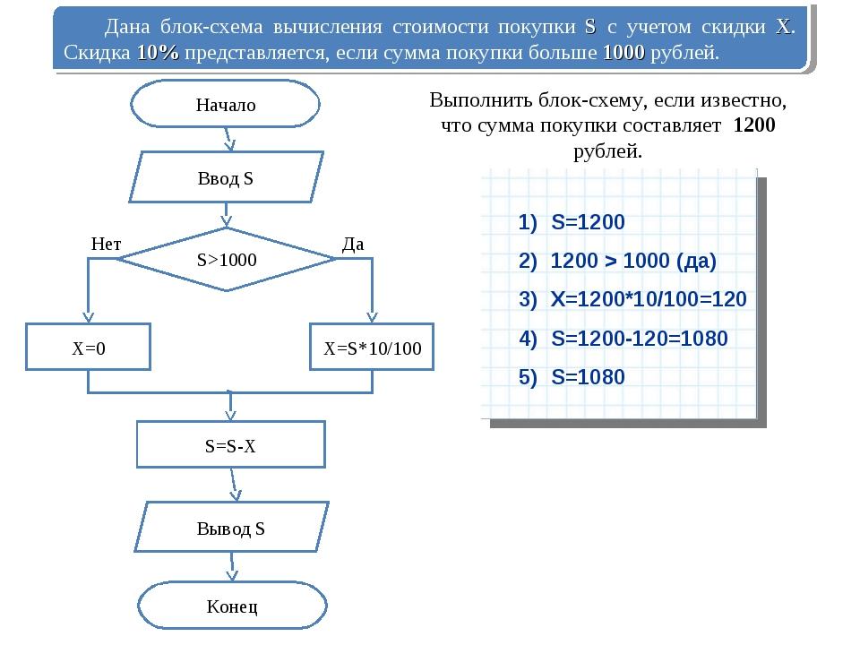 Дана блок-схема вычисления стоимости покупки S с учетом скидки X. Скидка 10%...