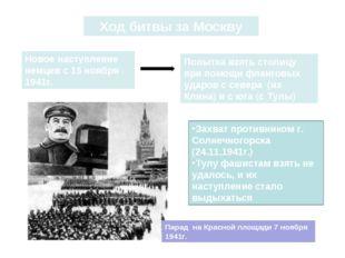 Ход битвы за Москву Новое наступление немцев с 15 ноября 1941г. Попытка взять