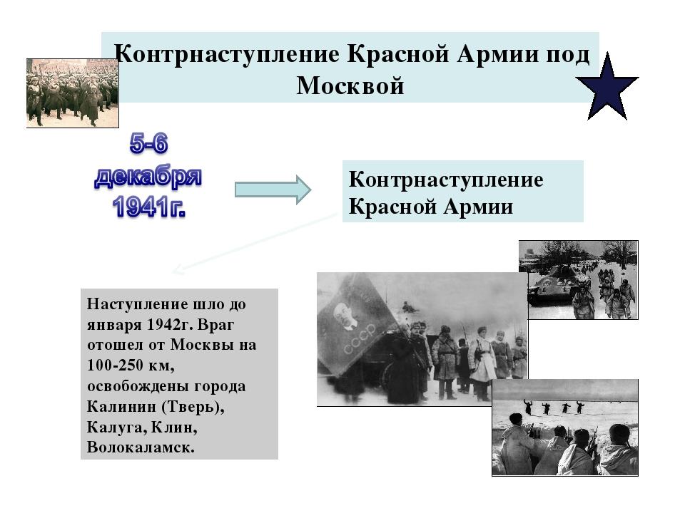 Контрнаступление Красной Армии под Москвой Контрнаступление Красной Армии Нас...