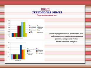 ИПМ 5 ТЕХНОЛОГИЯ ОПЫТА Результативность Пропагандируемый опыт доказывает, что