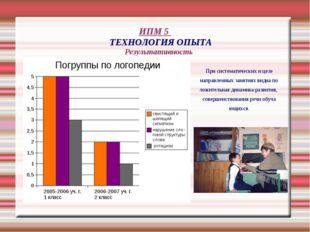 ИПМ 5 ТЕХНОЛОГИЯ ОПЫТА Результативность При систематических и целе направленн