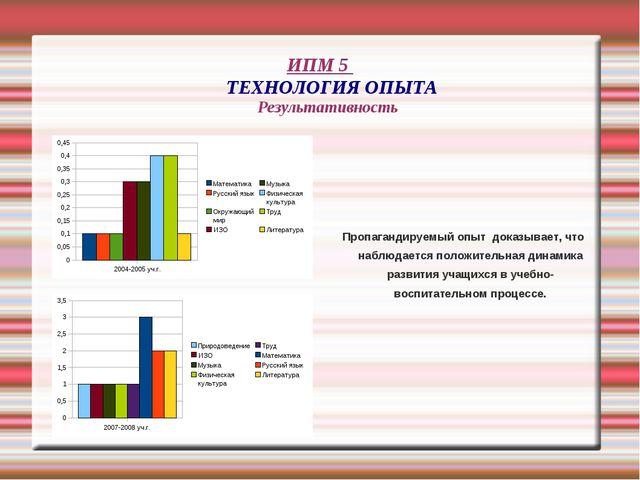 ИПМ 5 ТЕХНОЛОГИЯ ОПЫТА Результативность Пропагандируемый опыт доказывает, что...