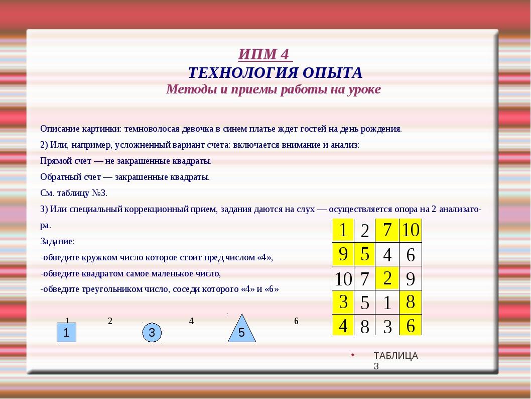 ИПМ 4 ТЕХНОЛОГИЯ ОПЫТА Методы и приемы работы на уроке Описание картинки: тем...