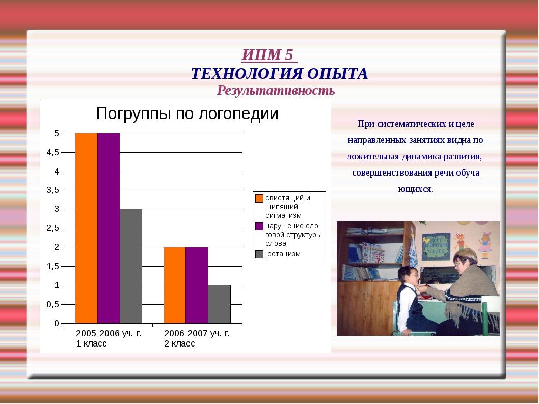 ИПМ 5 ТЕХНОЛОГИЯ ОПЫТА Результативность При систематических и целе направленн...