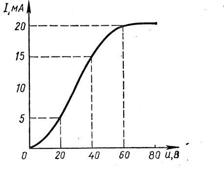 Контрольная работа по теме Электрический ток в различных средах  1 cколько времени должен длиться электролиз чтобы при силе тока в 40 А из раствора электролита выделить никель массой 180 г
