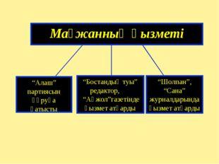 """Мағжанның қызметі """"Алаш"""" партиясын құруға қатысты """"Бостандық туы"""" редактор,"""