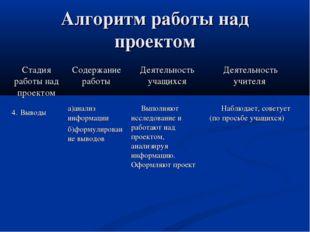 Алгоритм работы над проектом Стадия работы над проектомСодержание работыДея
