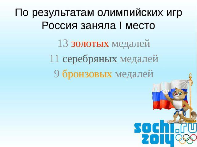 Евгений Плющенко Заслуженный мастер спорта России по фигурному катанию