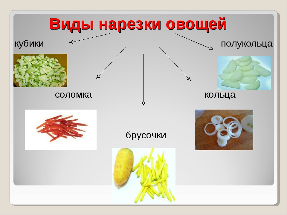 Виды нарезки овощей кубики полукольца соломка кольца брусочки