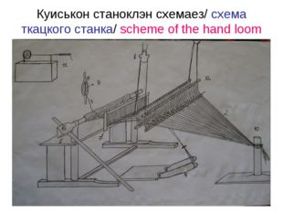 Куиськон станоклэн схемаез/ схема ткацкого станка/ scheme of the hand loom