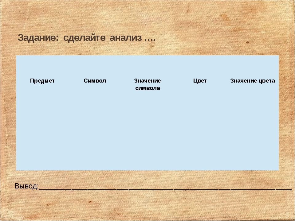 Задание: сделайте анализ …. Вывод:___________________________________________...