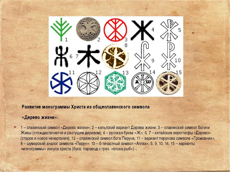 Развитие монограммы Христа из общеславянского символа «Дерево жизни»: 1 – сл...