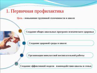 1. Первичная профилактика Создание эффективной модели взаимодействия школы и