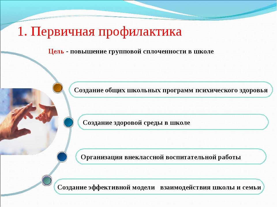 1. Первичная профилактика Создание эффективной модели взаимодействия школы и...