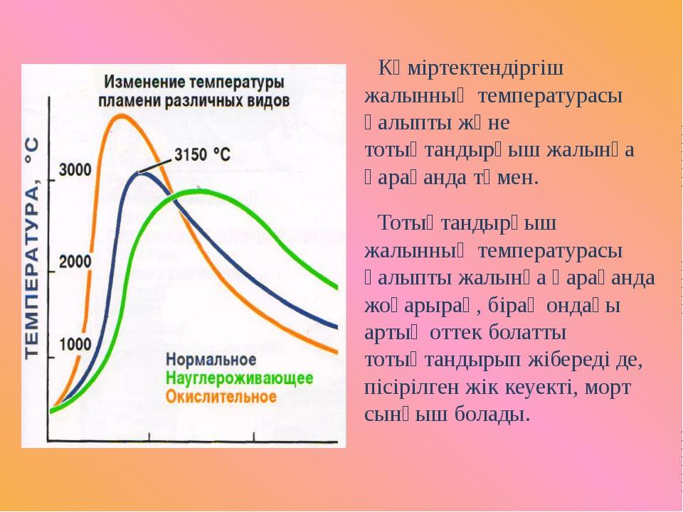 Тотықтандырғыш жалынның температурасы қалыпты жалынға қарағанда жоғарырақ, бі...