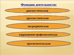 Функции деятельности: диагностическая прогностическая посредническая коррекци