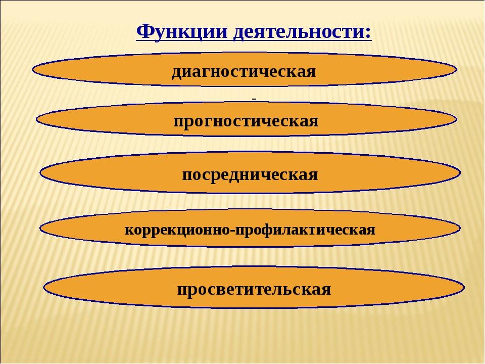 Функции деятельности: диагностическая прогностическая посредническая коррекци...