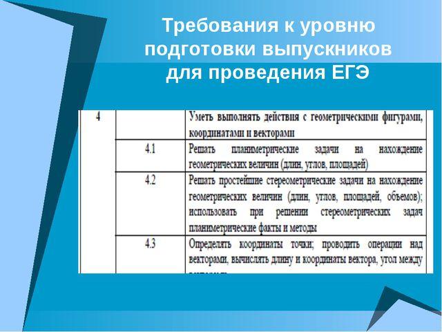 Требования к уровню подготовки выпускников для проведения ЕГЭ