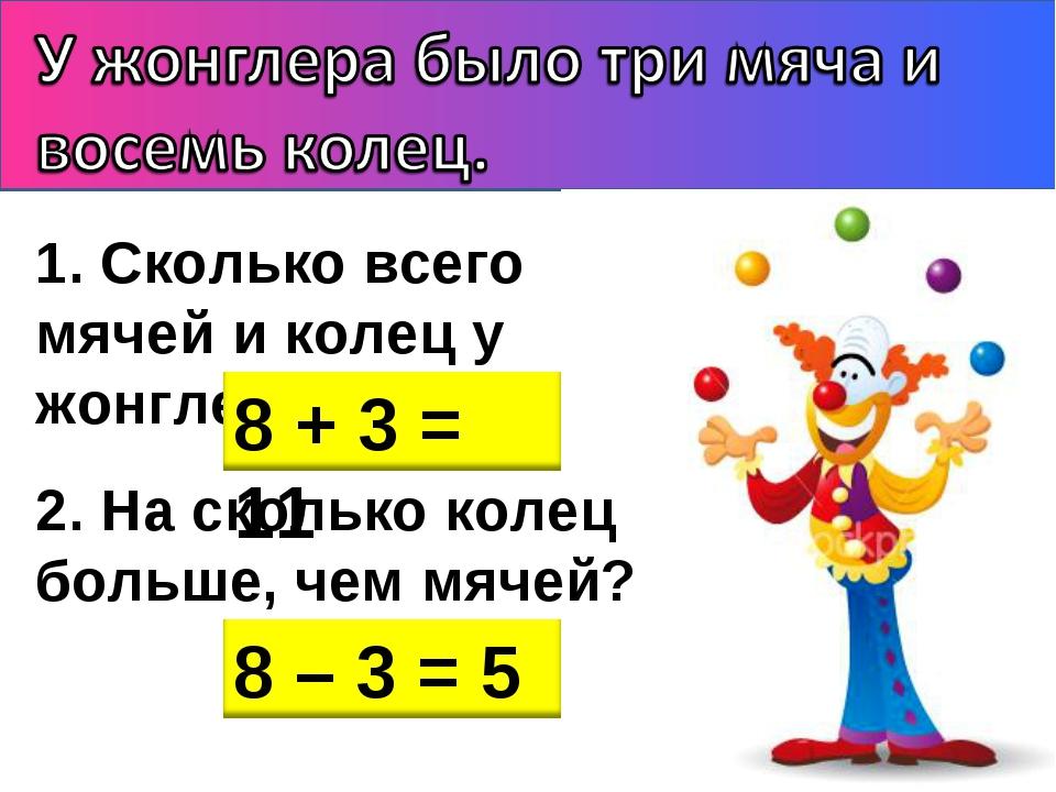 1. Сколько всего мячей и колец у жонглера? 2. На сколько колец больше, чем мя...
