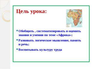 Цель урока: Обобщить , систематизировать и оценить знания и умения по теме «А
