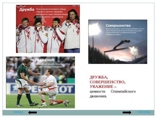 назад таблица ДРУЖБА, СОВЕРШЕНСТВО, УВАЖЕНИЕ – ценности Олимпийского движения.