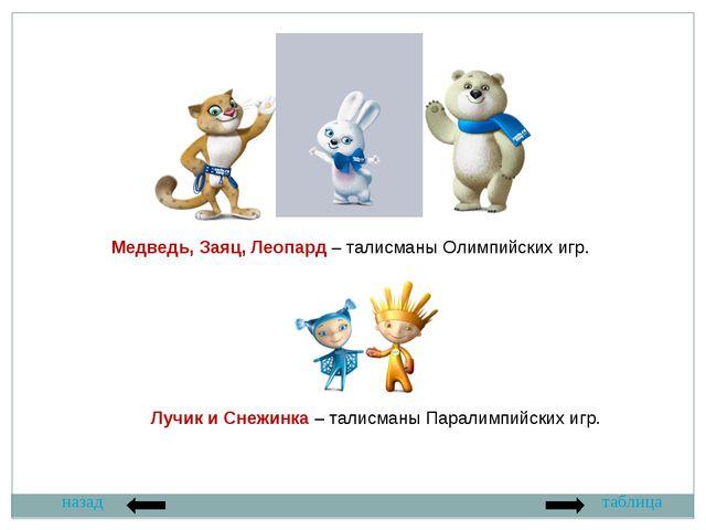 назад таблица Медведь, Заяц, Леопард – талисманы Олимпийских игр. Лучик и Сне...