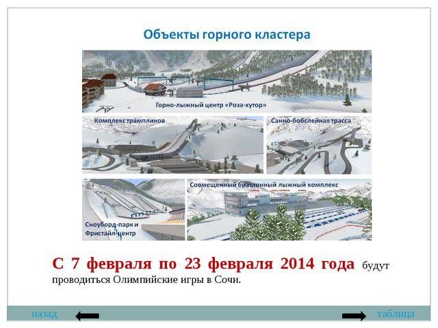 назад таблица С 7 февраля по 23 февраля 2014 года будут проводиться Олимпийск...