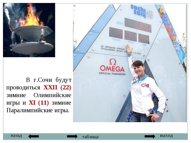 назад выход таблица В г.Сочи будут проводиться XXII (22) зимние Олимпийские и...