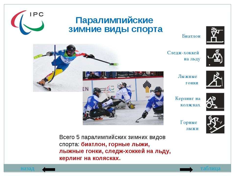 назад таблица Всего 5 паралимпийских зимних видов спорта: биатлон, горные лыж...