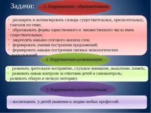 Задачи: 1. Коррекционно - образовательные: расширять и активизировать словарь