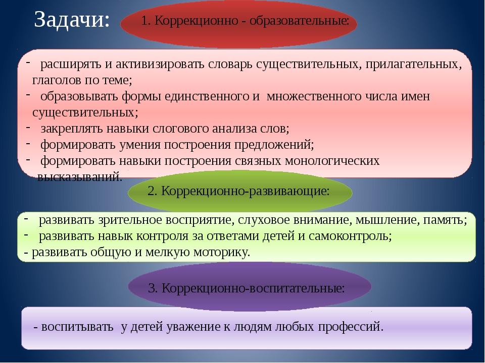 Задачи: 1. Коррекционно - образовательные: расширять и активизировать словарь...