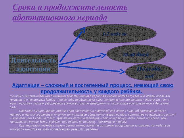 Сроки и продолжительность адаптационного периода Адаптация – сложный и постеп...