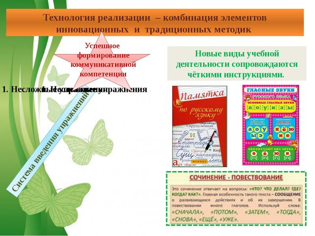 Технология реализации – комбинация элементов инновационных и традиционных мет...