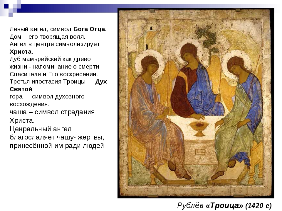 Рублёв «Троица» (1420-е) Левый ангел, символ Бога Отца. Дом – его творящая во...