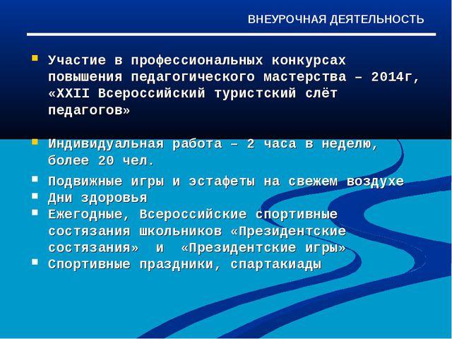 Участие в профессиональных конкурсах повышения педагогического мастерства – 2...