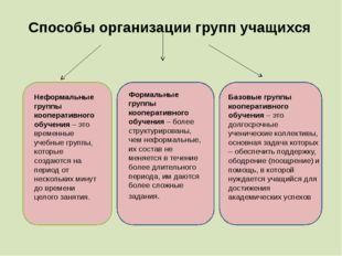 Способы организации групп учащихся неформальные Формальные группы кооперативн