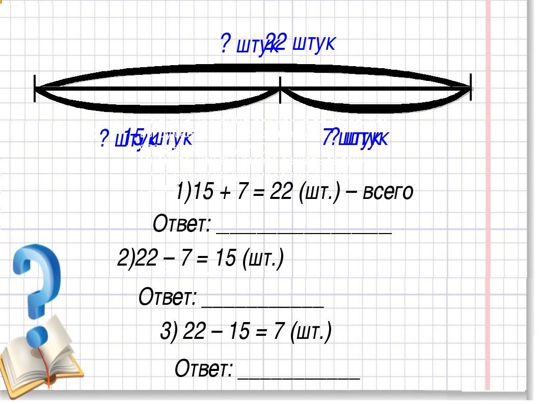 15 штук 7 штук ? штук 1)15 + 7 = 22 (шт.) – всего Ответ: ____________________...