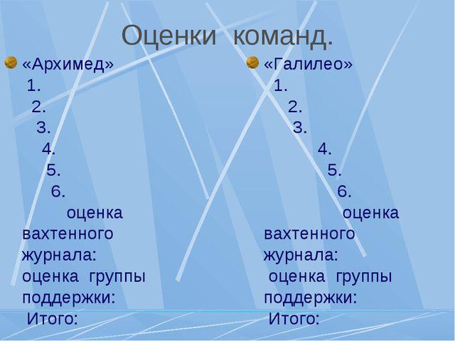 Оценки команд. «Архимед» 1. 2. 3. 4. 5. 6. оценка вахтенного журнала: оценка...