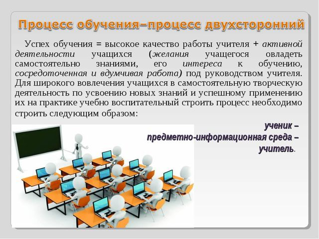Успех обучения = высокое качество работы учителя + активной деятельности учащ...