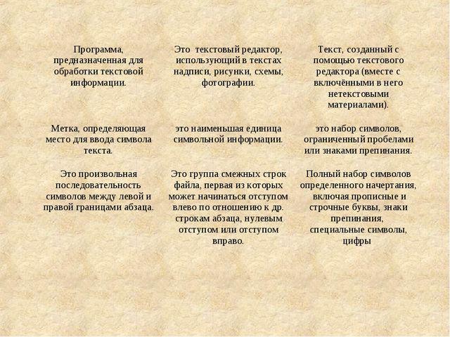 Программа, предназначенная для обработки текстовой информации.Это текстовый...