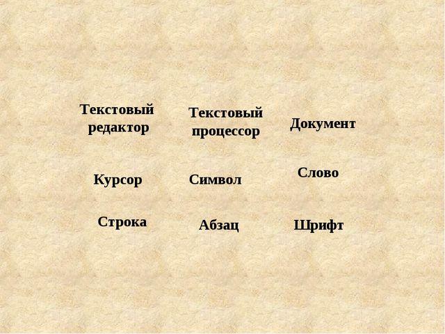 Текстовый редактор Текстовый процессор Документ Курсор Символ Слово Строка Аб...