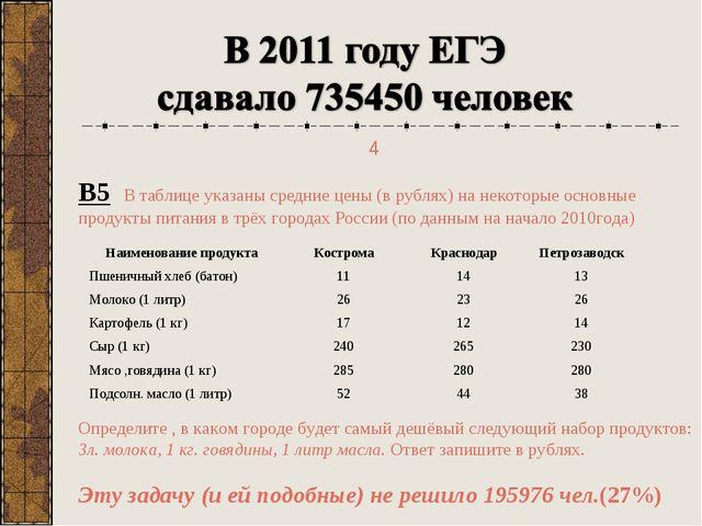 В5 В таблице указаны средние цены (в рублях) на некоторые основные продукты...