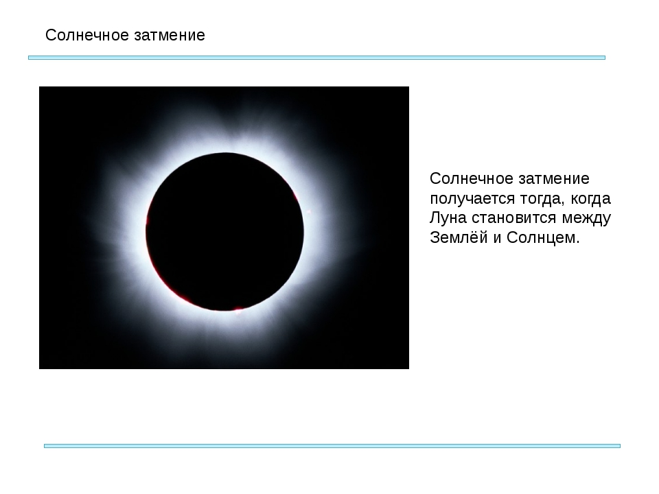 Солнечное затмение Солнечное затмение получается тогда, когда Луна становитс...