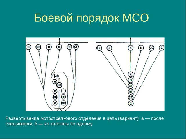 Боевой порядок МСО Развертывание мотострелкового отделения в цепь (вариант):...